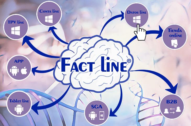 Ecosistema Fact Line